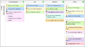 25-5 Highly effective Kanban software that stands out to organise your passions portfolio